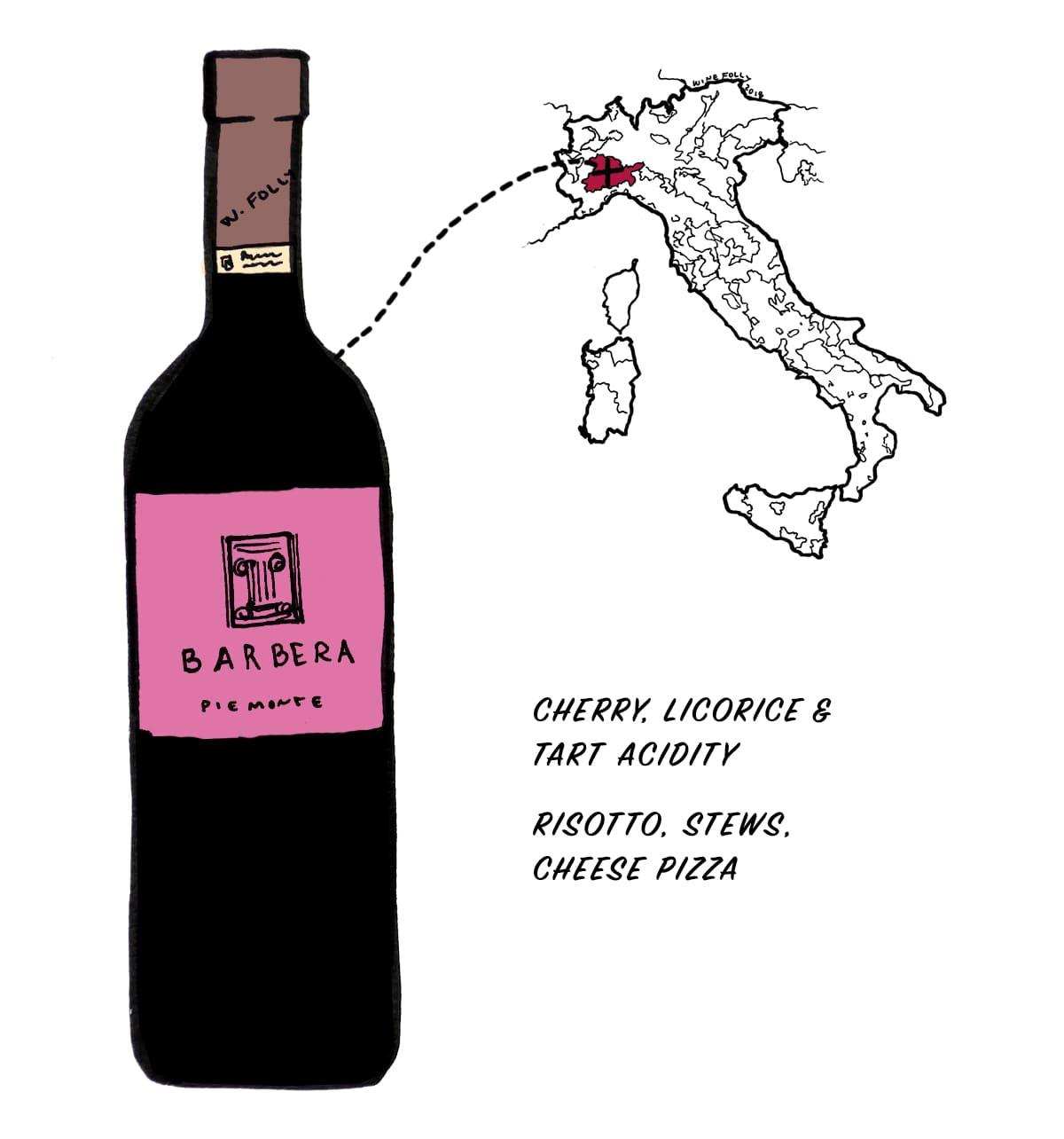 Rượu vang đỏ Ý làm từ nho Barbera