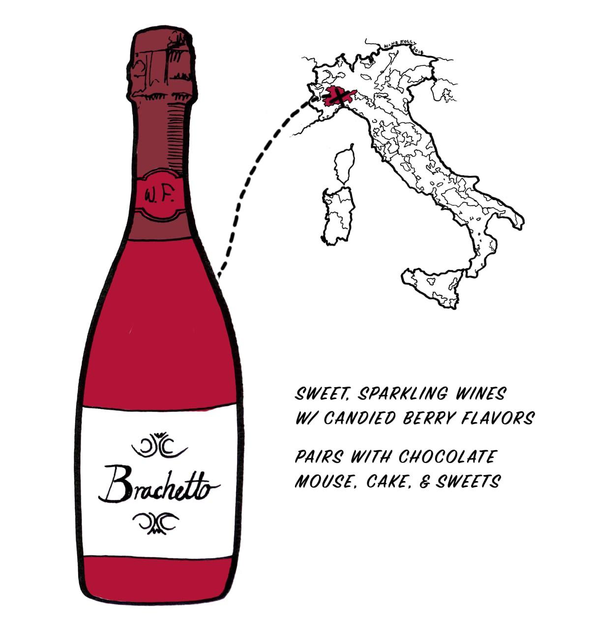 Rượu vang đỏ Ý làm từ nho Brachetto