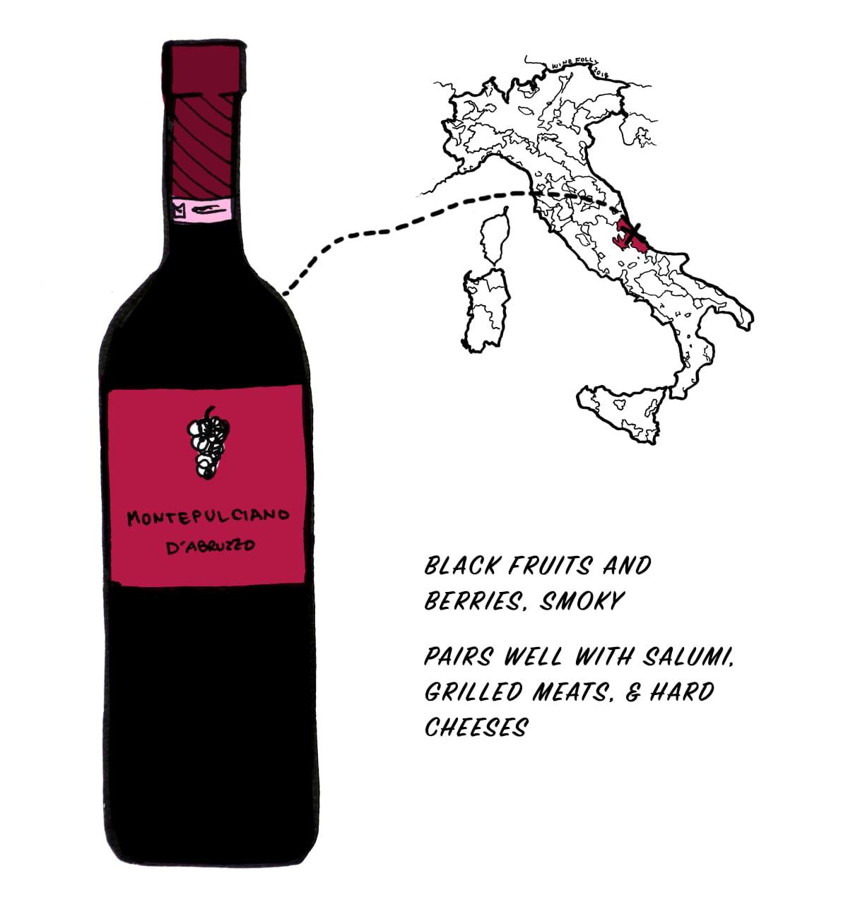 Rượu vang đỏ Ý làm từ nho Montepulciano