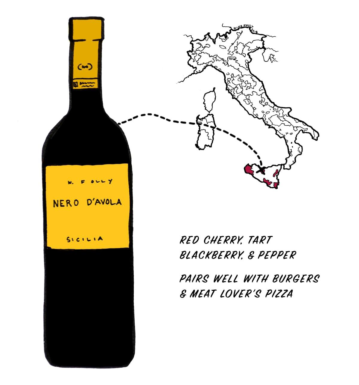 Rượu vang đỏ Ý làm từ nho nero davola