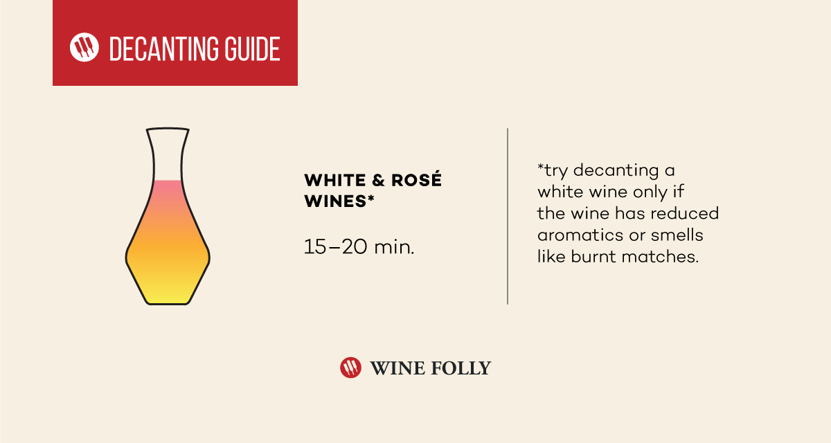 white rose wine decanting infographic winefolly